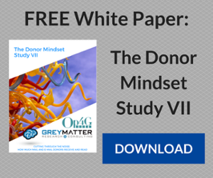 Click to Download Donor Mindset Study VII