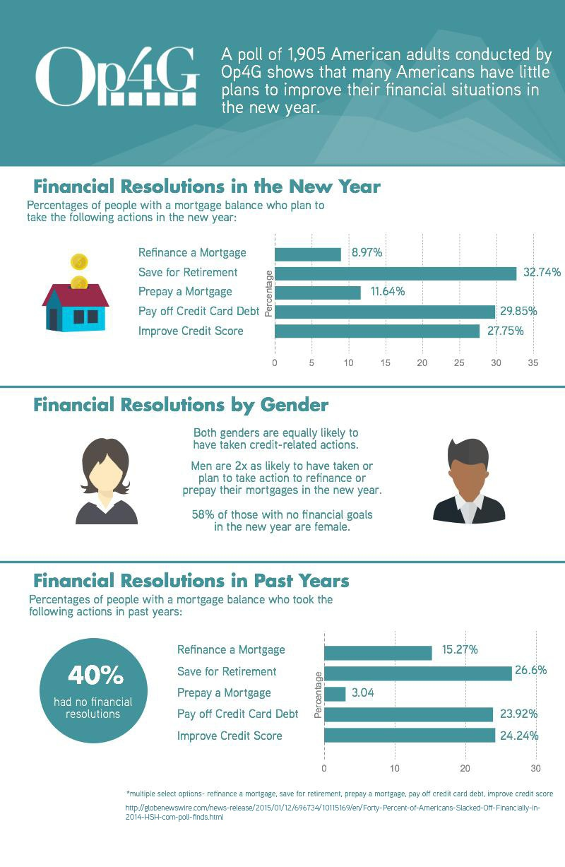 Op4G Survey financial resolutions.jpg